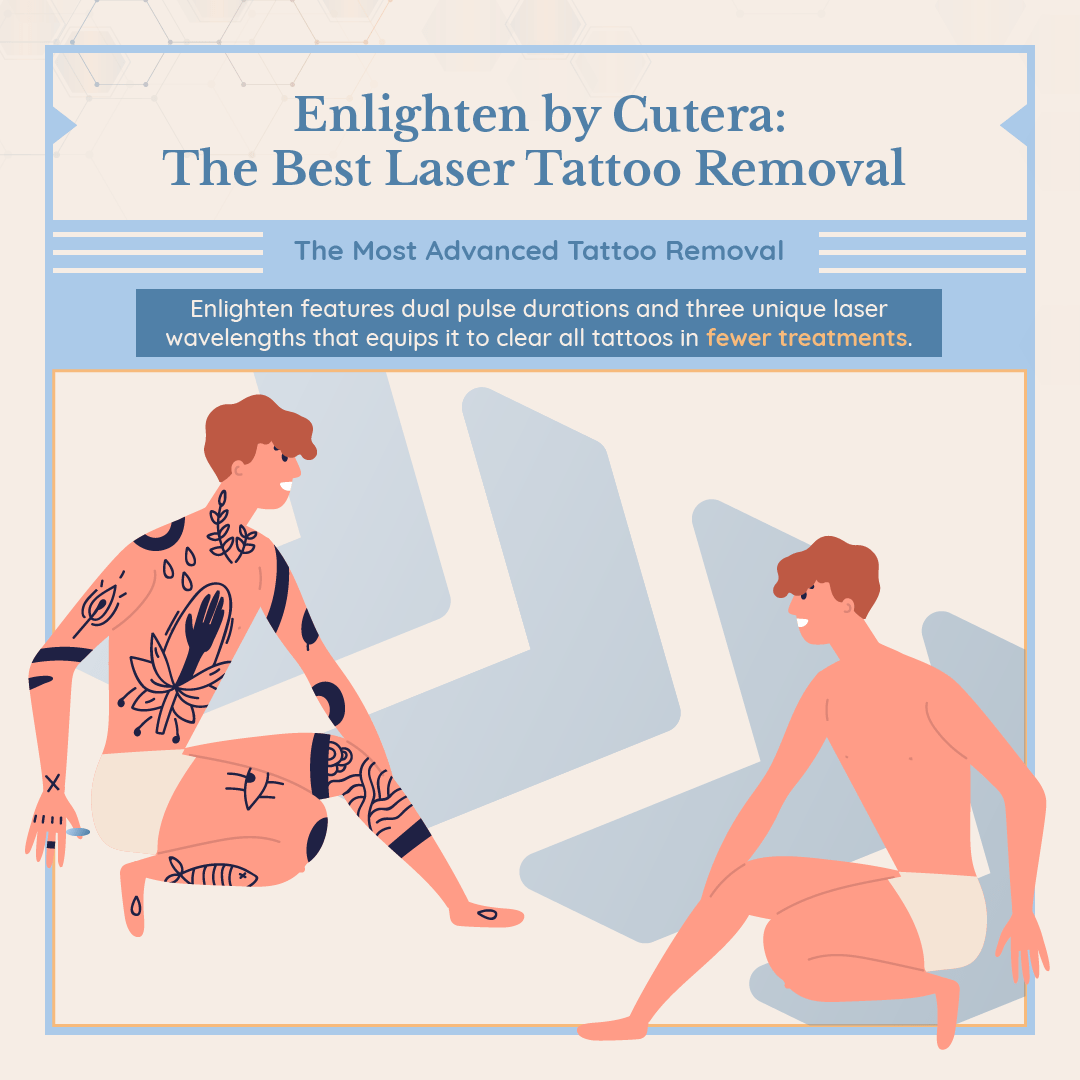 Infographic | Enlighten-by-Cutera-The-Best-Laser-Tatoo-Removal
